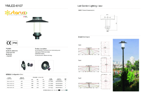 YMLED6107 LED Lamp Post Top