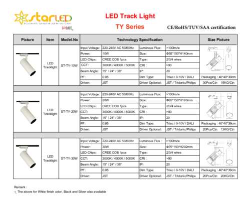 TY Series – LED Track Light