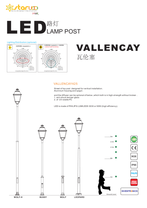 VALLENCAY Series LED Lamp Post