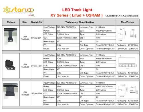 XY Series – LED Track Light ( Lifud + OSRAM )